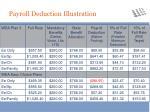 payroll deduction illustration