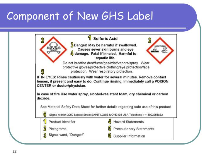 Component of New GHS Label