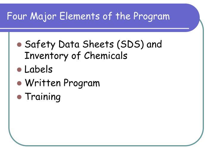 Four Major Elements of the Program