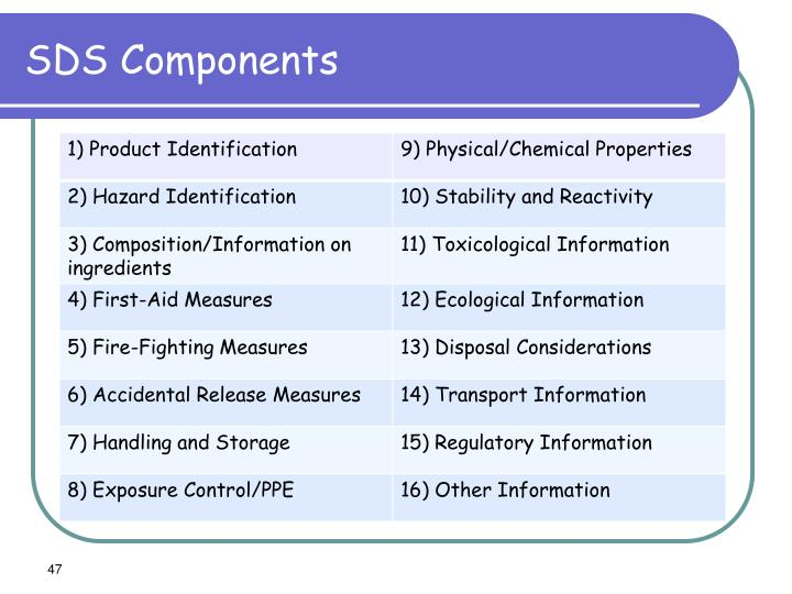 SDS Components
