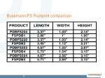 bussmann fs footprint comparison