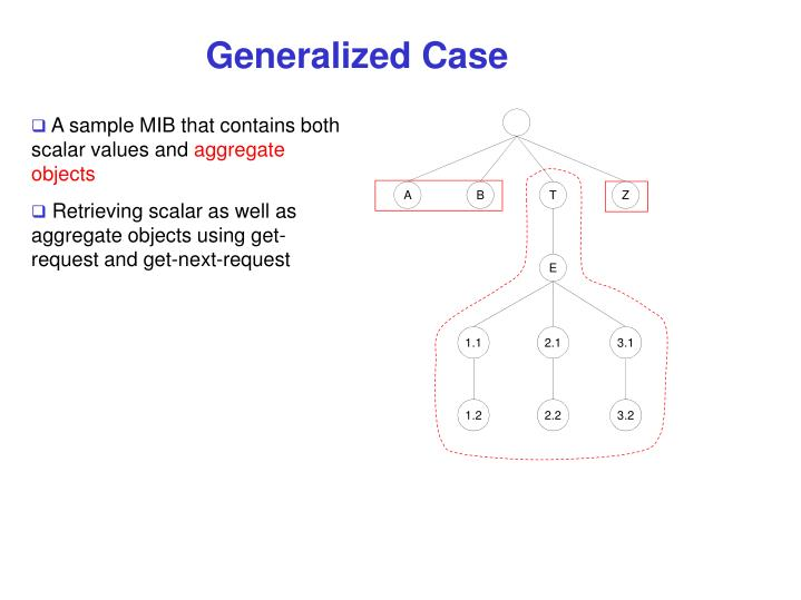 A sample MIB that contains both scalar values and