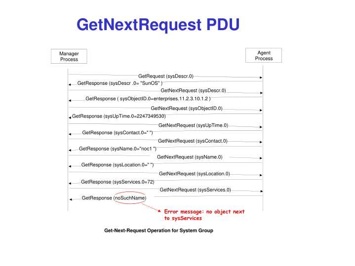 GetRequest (sysDescr.0)