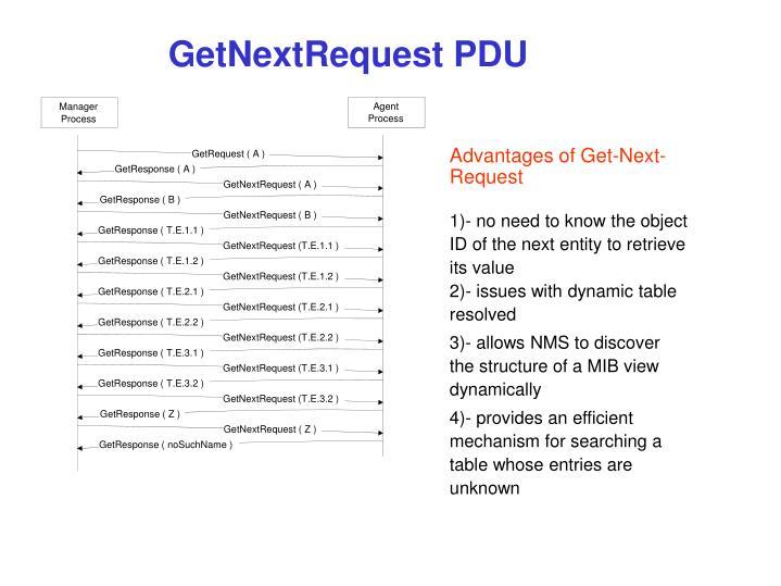Advantages of Get-Next-Request