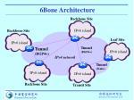 6bone architecture