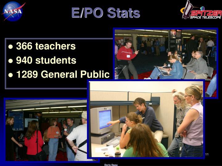 E/PO Stats