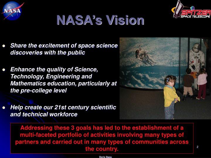 Nasa s vision