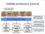 cellsdn architecture cont d