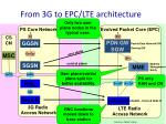 from 3g to epc lte architecture