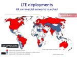 lte deployments 89 commercial networks launched