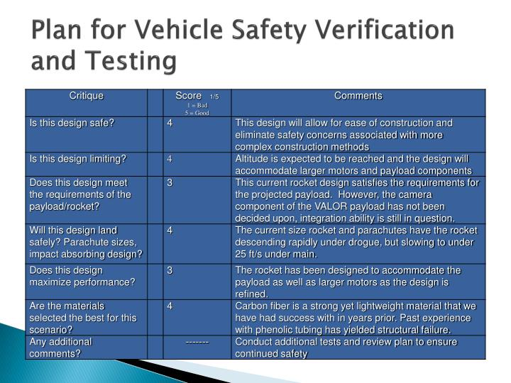 Plan for Vehicle Safety Verification