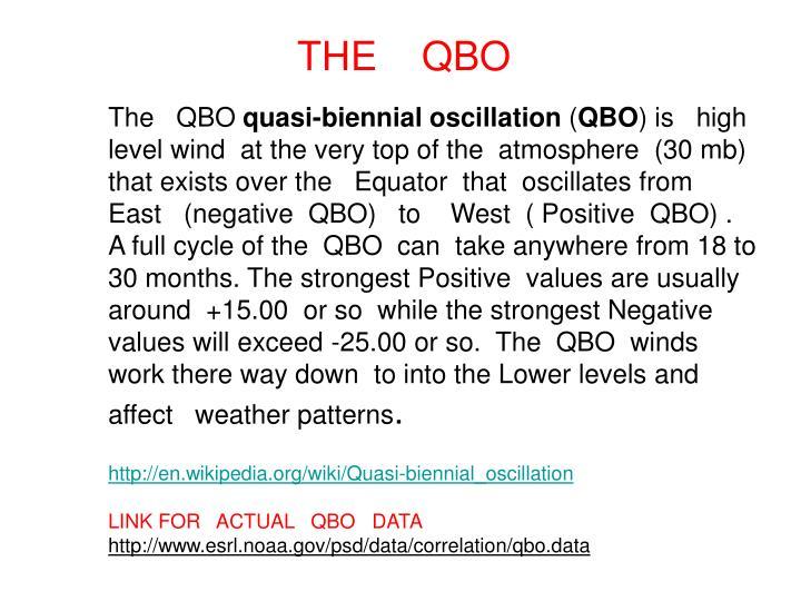 THE    QBO