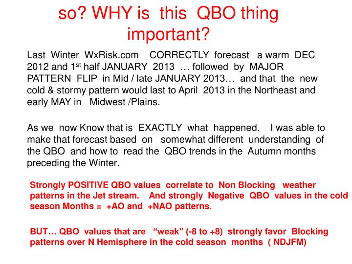 so? WHY is  this  QBO thing  important?