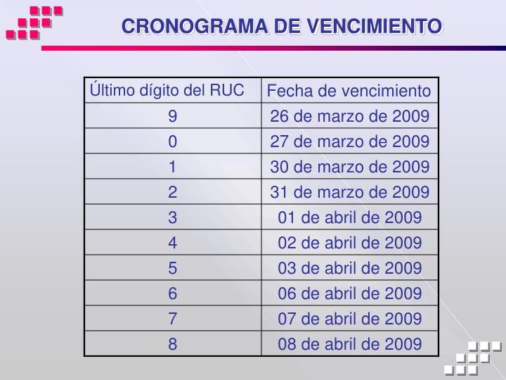 CRONOGRAMA DE VENCIMIENTO