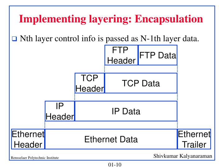 Implementing layering: Encapsulation