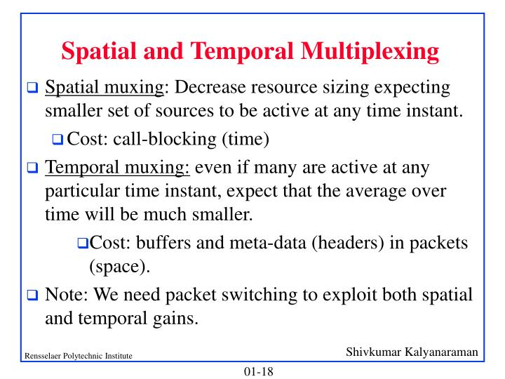 Spatial and Temporal Multiplexing