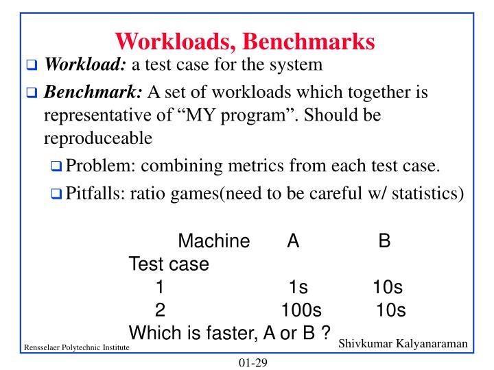 Workloads, Benchmarks