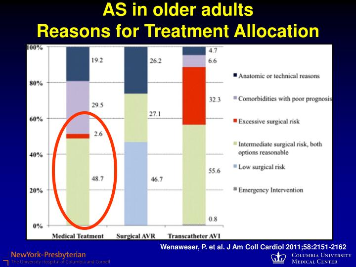 AS in older adults