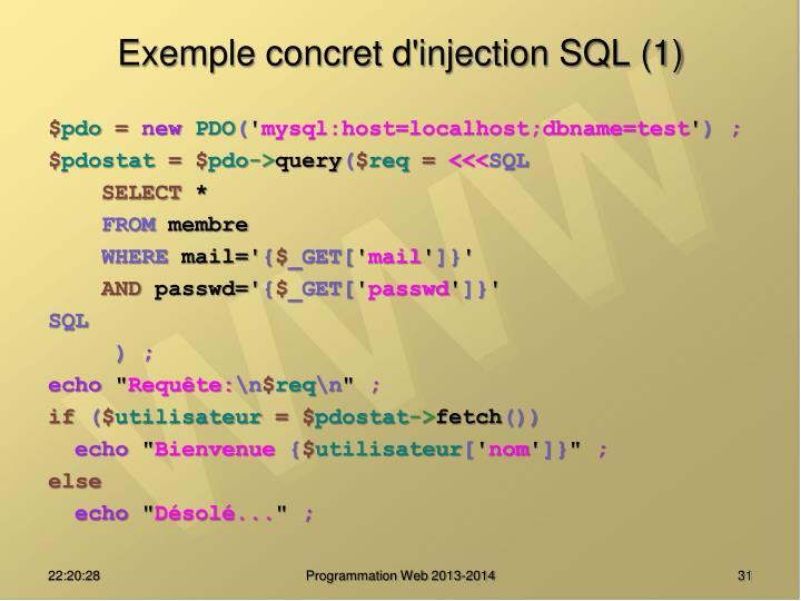 Exemple concret d'injection SQL (1)