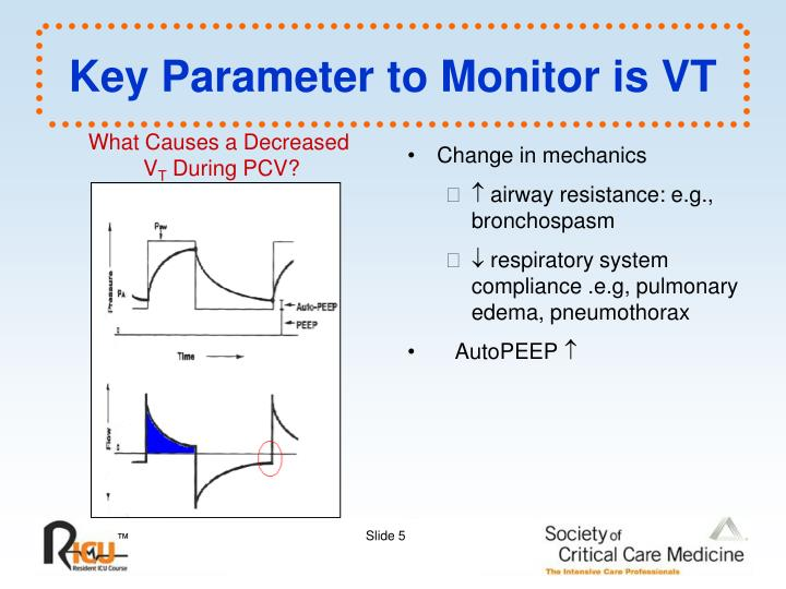 Key Parameter to Monitor is VT