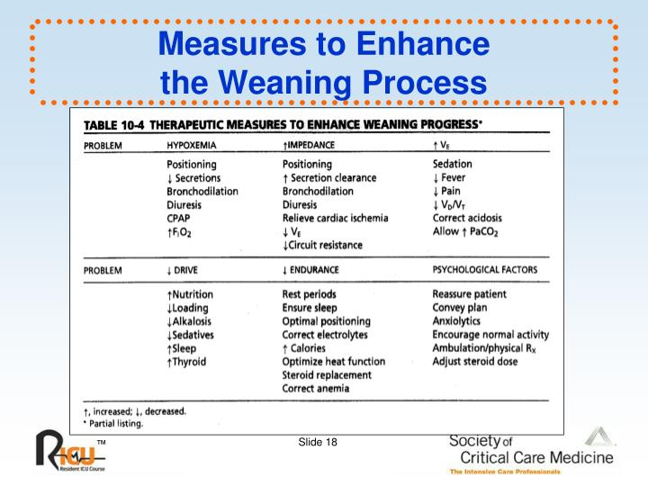 Measures to Enhance