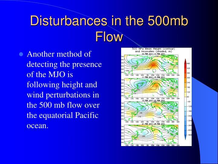 Disturbances in the 500mb Flow