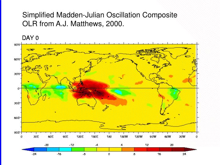 Simplified Madden-Julian Oscillation Composite