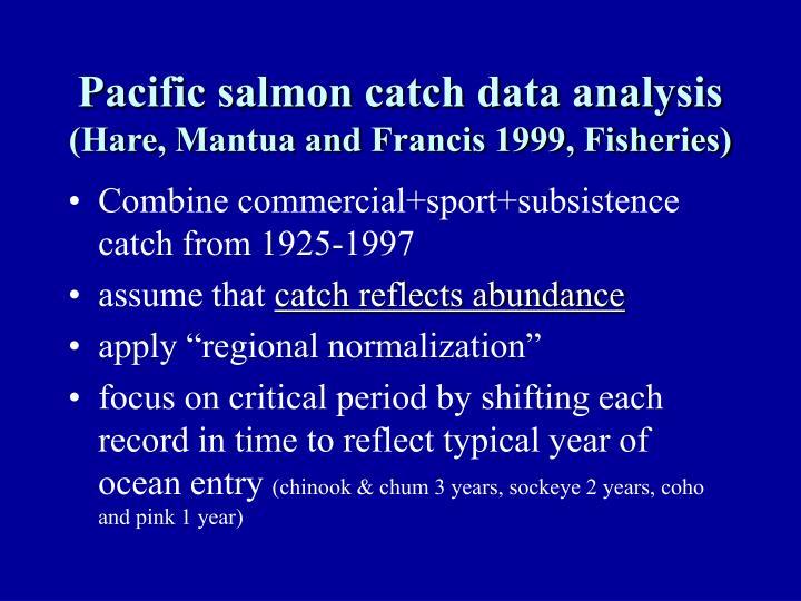Pacific salmon catch data analysis