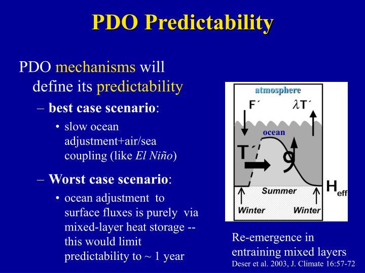 PDO Predictability