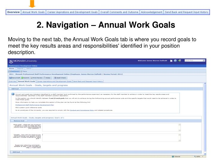 2. Navigation – Annual Work Goals