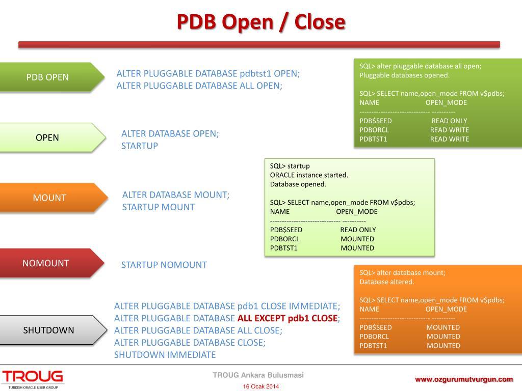 PPT - Özgür Umut VURGUN PowerPoint Presentation - ID:3353195