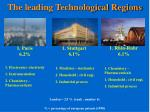 the leading technological regions