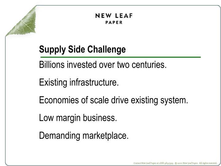 Supply Side Challenge