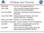 c6 straw man time line