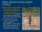 water related human health impacts