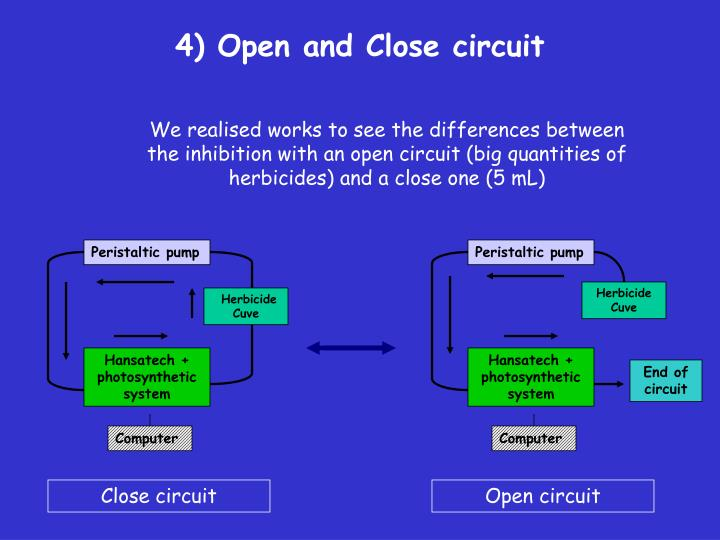 4) Open and Close circuit