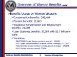 overview of women benefits cont d
