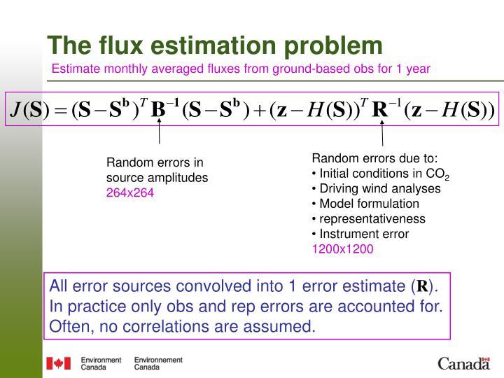 The flux estimation problem