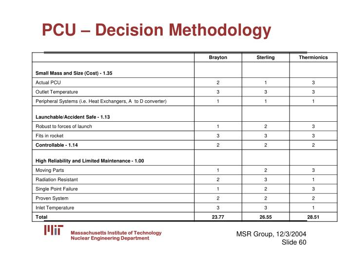 PCU – Decision Methodology