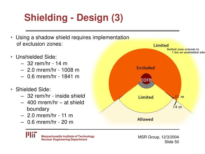 Shielding - Design (3)