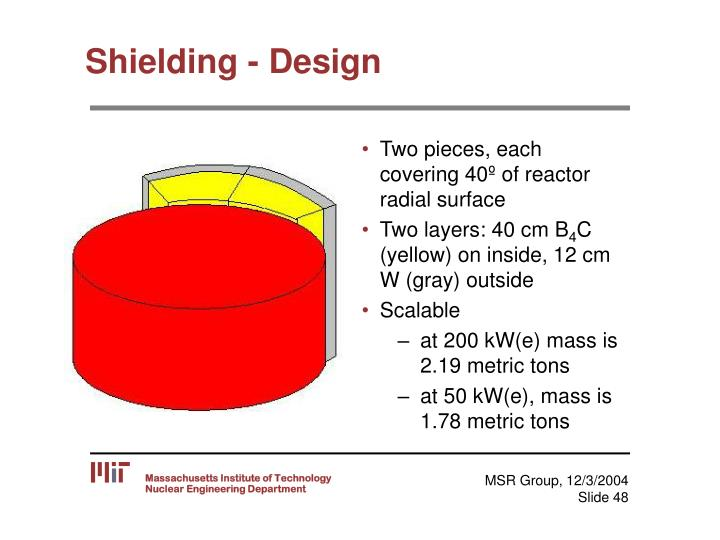 Shielding - Design