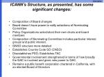 icann s structure as presented has some significant changes