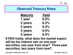 observed treasury rates