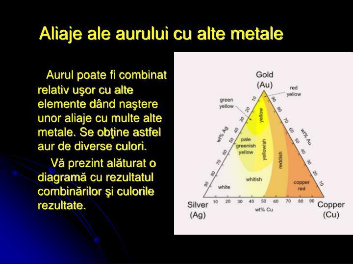 Aliaje ale aurului cu alte metale