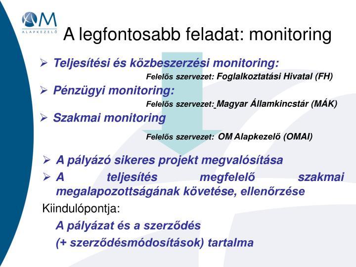 A legfontosabb feladat monitoring