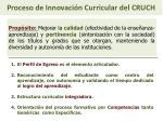proceso de innovaci n curricular del cruch