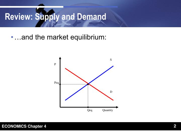 Review supply and demand1