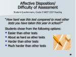 affective disposition difficulty of assessment