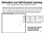 motivation and self directed learning