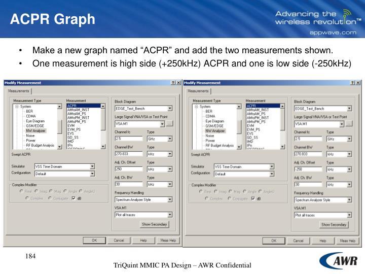 ACPR Graph